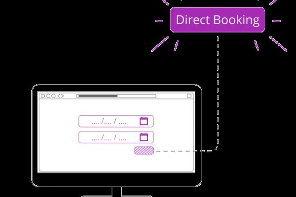 Reservas directas gracias a motor de reserva integrado e la web - SOYTUTIPO