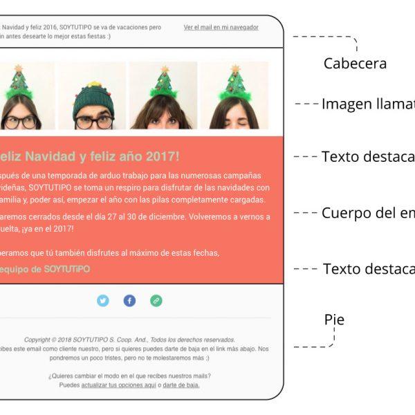 Ejemplo de diseño de una newsletter básica - Blog de SOYTUTIPO